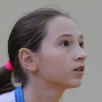 Баранова Анастасия Никитична