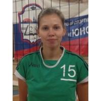 Шустова Арина Александровна